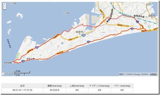 伊良湖岬コース